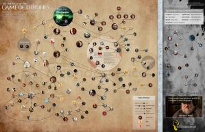 Game of thrones infographic(series) 06(update) by studioincandescence