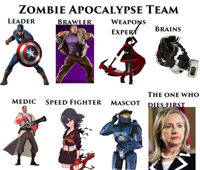 My Zombie Apocalypse Team by Cpt-Cuttlefish