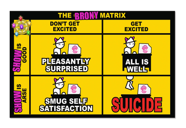 The Brony Reaction Matrix by HonorInDefeat