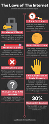 The Laws of The Internet - Infographic by IAmPuzzlr