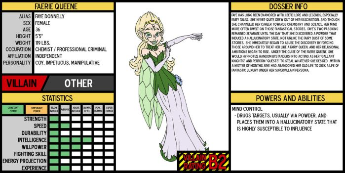 Faerie Queene Character Sheet 2018 by Doctor-Awkward