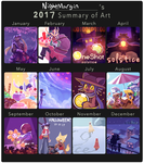 2017 real summary by NightMargin