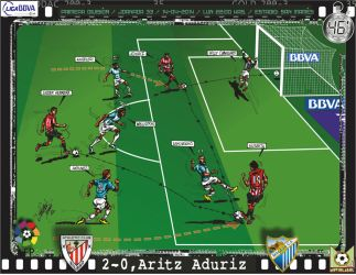Athletic Club, 3 - Malaga CF, 0 - Aritz Aduriz by Moviolagol
