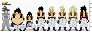 DBR Gogeta v3 by The-Devils-Corpse
