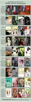 improvement meme 2006-2014 by mr-rukan-san
