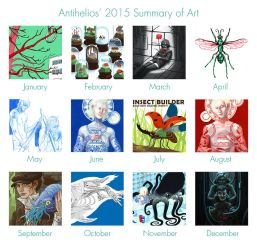 Summary of Art 2015 by Antihelios