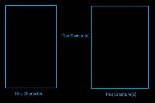 What if character was owner of creature blank meme by cmara
