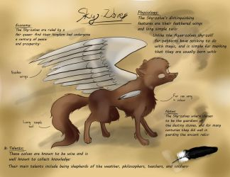 Zolfpedia Sky-zolves by Redwingsparrow