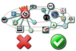 Decentralize The Net by paradigm-shifting