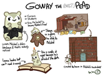 Goway the Pead - Reference sheet by KiwiKancre