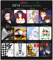 2016 Summary Of Art Meme by Jellymii