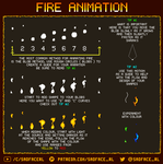 Fire Animation Tutorial by SadfaceRL