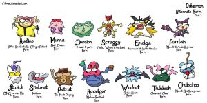 POKEMON alternate form PART 1