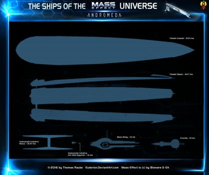 Mass Effect Andromeda Ark/Nexus Size Comparison by Euderion