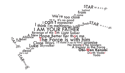 Starwars Typography by Hutzon