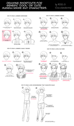 Bishounen, Ikemen and Trap Shortcuts by Cioccolatodorima