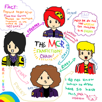 MCR FANFICTION CHAIN. by CheeseOnToastGurl