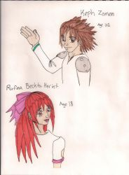 Rufina and Keph by Bella-Who-1