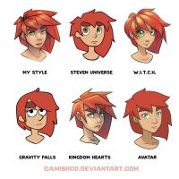 Style Challenge by CamishCD