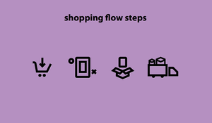 shopping flow steps by woopsdez