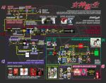 Megami Tensei Timeline 1986-2018 by marblegallery7
