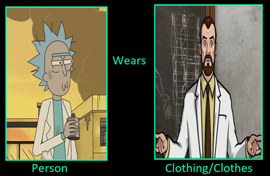 What if Rick Sanchez wears Dr. Krieger's clothes? by edogg8181804