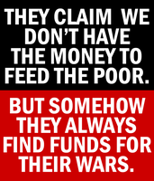 War Funding by Party9999999