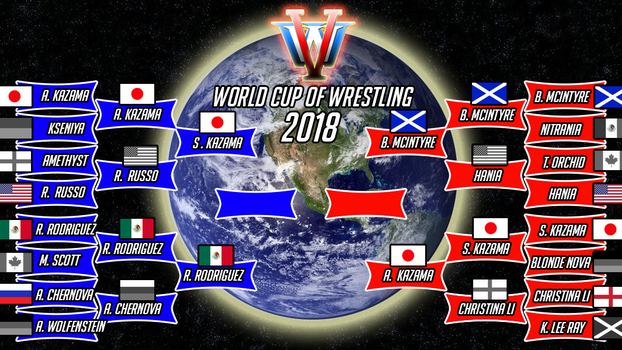 VWW World Cup of Wrestling 2018: Semi-Finals by Branded-Curse