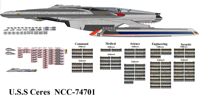 USS Ceres NCC-74701 by Athane