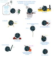 10 Things to do with your HunterExterminator Drone by Cartagia