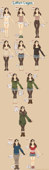 The many layers of a zombie hunter by Inimeitiel-chan