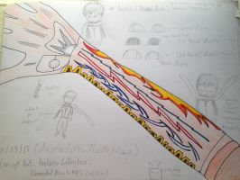 Auradon Roleplay (OLD!): Andrew's Powers Concept by DestinyWing