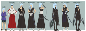 Bleach OC Timeline: Kimmi Hatsutori by maple-flower