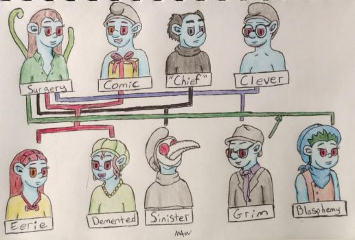 Twisted Family Tree by Zikore