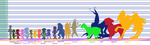 Terr Size Chart Characters by fluffyz