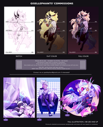 Commission Sheet 2018 | Status: CLOSED by gisellephants