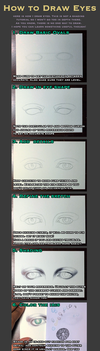 How To Draw Eyes ft David Bowie by MoonwalkingHorse
