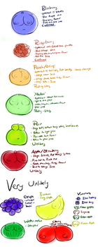 June Gesture Doodles - 02 - Different Fruits by Alovera-K