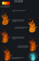 Fire Tutorial (Digital) by HOAFan
