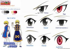 Hunter x Hunter - Kurapika's Eyes by Andy-chanWantToDraw