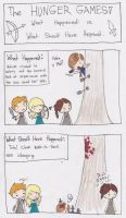 Hunger Games- What Should Have Happened by Flannellord