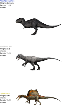 V-Rex and I-Rex Size Comparison based on my own th by dttb6296