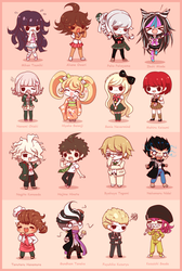 Chibi Danganronpa 2 by Koki-arts