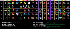Fave Pokemon :D 1st Gen to 5th