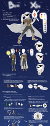 Ben and Xim Reference - OneYearJourney-OCT by RandomsHero