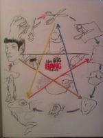 BBT: Rock, Paper, Scissors, Lizard, Spock by LegendOfYuki