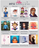 2016 Art Summary by Gubnub