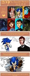 Character Obsession meme fin by Bonka-chan