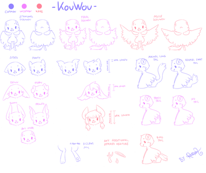 Clean KouWou Trait Reference by Reminel