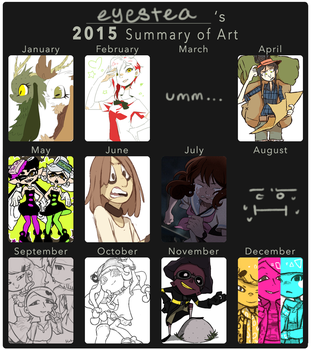 2015 Art Summary Meme by eyestea